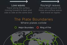love geophysics