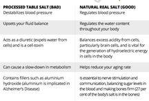 Nutritional Stuff