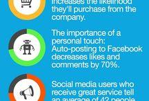 Marketing <3 Infographics / by David Baur-Ray