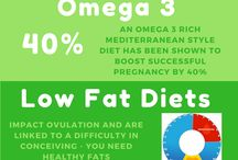 Food and Fertility / Food and Fertility - facts, tip and ideas from Eat Real and Heal