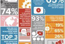 Content-Marketing / Hier findet ihr Beträge zum Content-Marketing