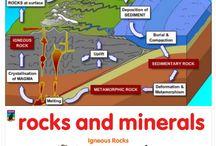 Reggio: Science: Earth & Environment