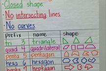 maths stage 2