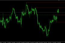 Forex trading online / http://curioustrade.com , forex website and information about currency trading