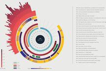 Data / by Thomas Bradley