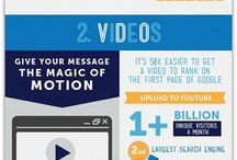 Visuals / Infographics and other useful info about visuals - their importance in marketing and communicating