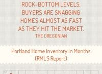 Infographic Portland Real Estate