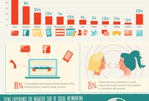 Infographics NPTech Strat / by Sadie Rosenthal