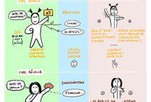 Process Communication