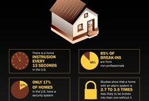 Home Security & Safety