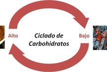 Cíclalo de carbohidratos