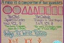 Ratios & Rates -Grade 6