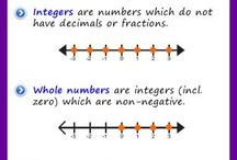 Algebra / Algebra ks3