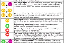25 ideas for using whatsapp in the class