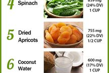 nutrition of foods
