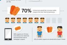 Digital Marketing - SMS