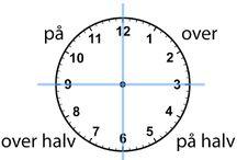 Undervisning-klokka