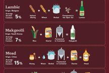 Alcoholic bevareage