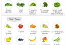 Smoothies / Juicing