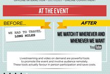 Event Planning & Event Marketing / #EventPlanning techniques in the 21st century progress further as technology brings us startling event displays at venues. This board looks at the event planning techniques and #eventmarketing tips.