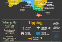 Planning your holiday in Australia