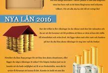 sms lån 2016