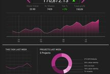 Dashboards/InfoGraphics