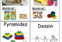 école organisation classe