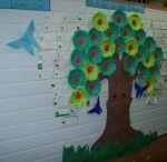 use papel colorido e criatividade e faça um belo painel no dia da
