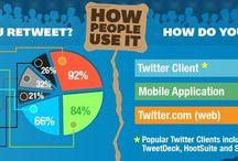 Online, Mobil, Social