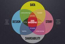 Infografias & Diseños / Infografias sobre el Diseño web & Redes sociales