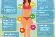 Thyroid tips