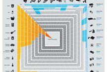 INFOGRAPHIC = CAMEMBERT / Cet album montrent des exemples d'infographies à travers les données misent en scènes via les fameux camemberts ! Ce sont les graphiques les plus connus et utilisées pour l'infographie. Elles sont structurées et hiérarchisées pour une meilleure compréhension des données, souvent pour les entreprises.