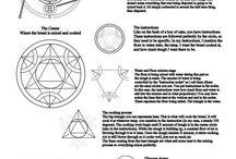 Alchemie/ hermani c