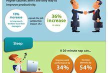 Productivity Infographics / Productivity Infographics