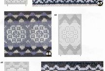 Creating knitting patterns