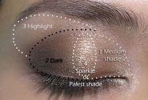 Méthode maquillage