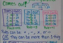 Math Patterns and Equations