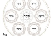 Passover Pesach Seder Plates Coloring Pages