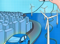 Sustainability / Electric cars, sustainability, the electric grid, sustainable transport