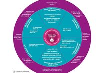 Reproductive Health / HIV, Reproductive Health, WHO Guidelines