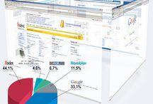 IT DESIGN'R / разработка ,проектирование сайта,продвижение