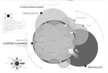 Architecture de l'information Bouygues / Architecture de l'information et rationalisation de l'écosystème digital Bouygues Immobilier dédié à la ville... Plus sur : www.iafactory.fr/projet-ux/ux-bouygues-immobilier-demain-la-ville.php