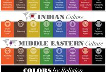 Colours meaning