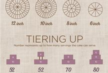 Cake Serving Guide