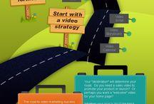 YouTube Marketing / by Bigfoot Digital
