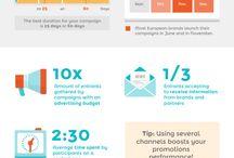 Marketing & communication / Infographie liées à Facebook et au marketing