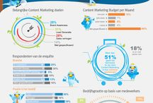 Inbound Marketing / Easy to use, nice to know #inbound #marketing infographics   From us, 4u, with love, #digitalmasters www.digital-masters.nl