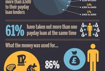 Infographics (Finance) / by InfographicList