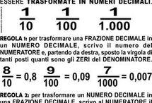 frazioni decimali